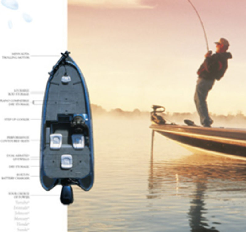 Stratos Boats Sales Tools